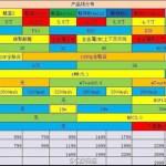 Готовится анонс версии Meizu Pro 6 с чипом Exynos 8890