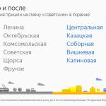 Яндекс как прошла декоммунизация улиц в Украине