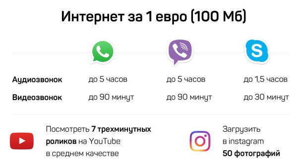 Интернет за 1 евро