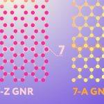 Ученые предложили новый метод синтеза графеновых нанополосок