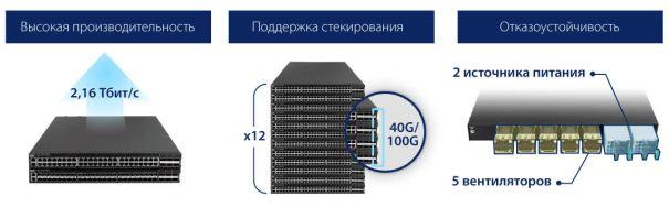 D-Link DXS-3610