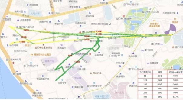 карта проверки 5G