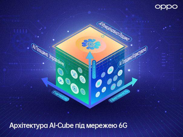 ОРРО: 6G кардинально изменит искусственный интеллект