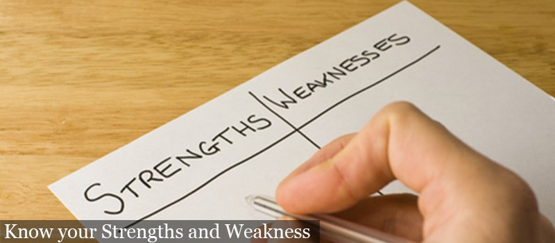 strength and weakness quadrents