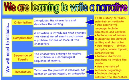 We are learning to wrote a narrative 451 × 280