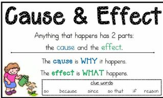 Cause and Effect 319*193