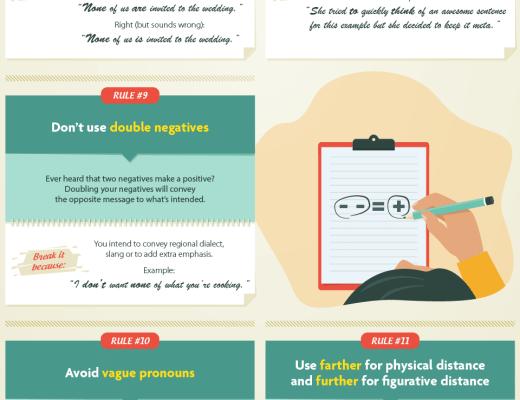 15 Grammar Rules It's Okay To Break