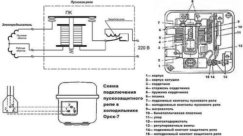saldytuvo kompresoriaus pajungimo schema