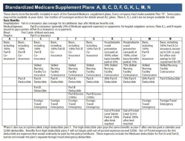 Modernized_Medicare_Supplement_Plans2