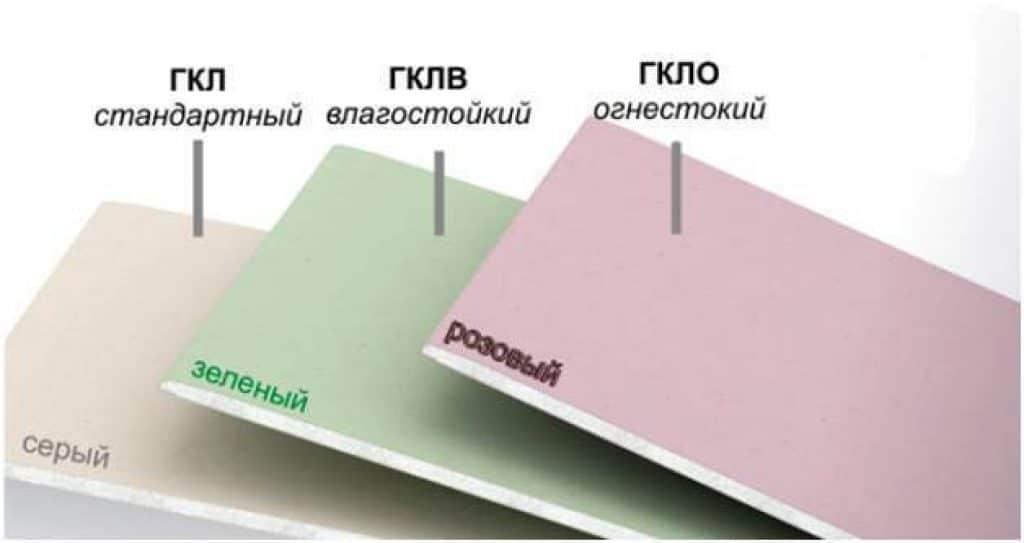 окраска различных видов гипсокартона