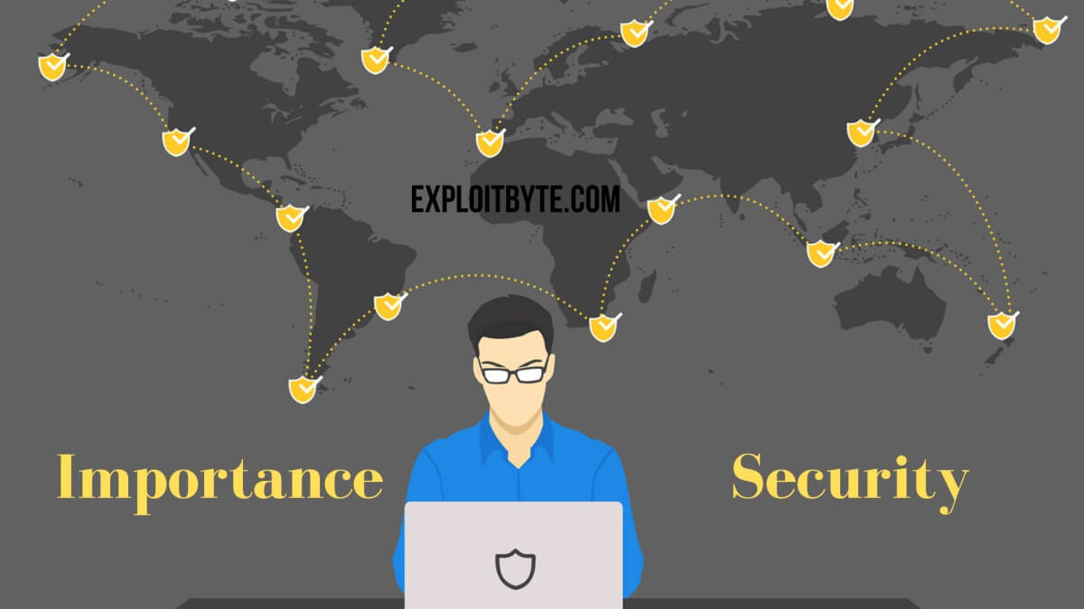 Importance Of Security