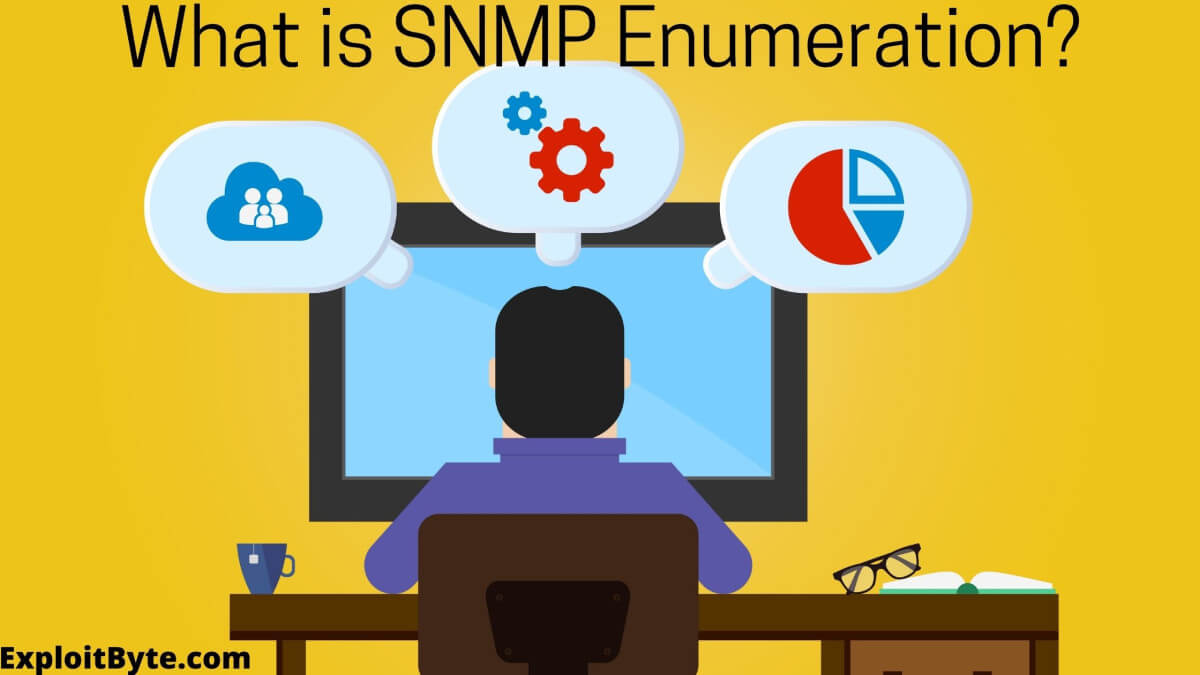 What is SNMP Enumeration?