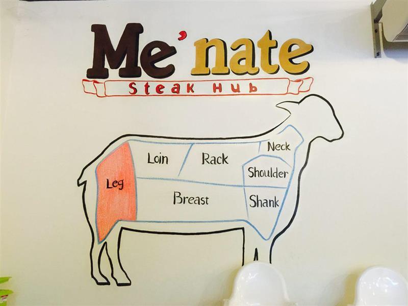 menate-steak-hub-bahagian-potongan-kambing