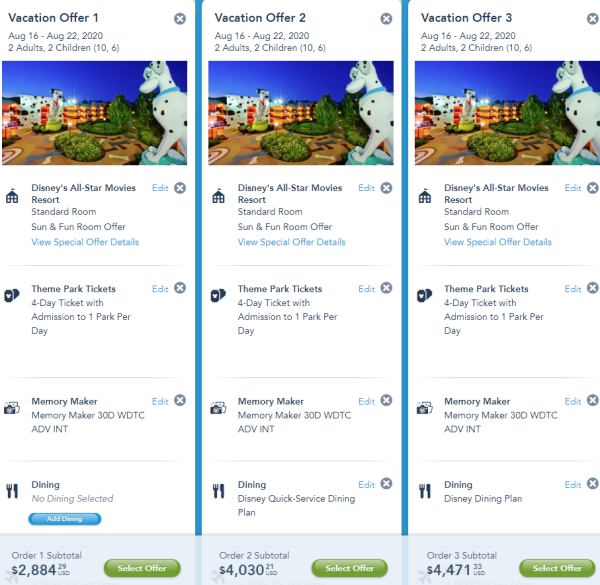How Much Does It Cost To Go To Walt Disney World?