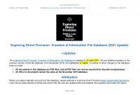 EDP Database Master File