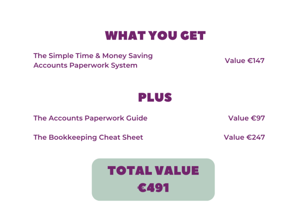 A breakdown of the Accounts Paperwork System Bundle