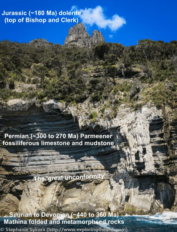Maria Island, Maria, Tasmania, Australia, geology, travel, blog, adventure, hiking, exploring, earth, science, rocks, nature, geomorphology, fossil cliffs, bishop and clerk, dolerite, top, geological timescale, great unconformity, Mathina, Parmeener