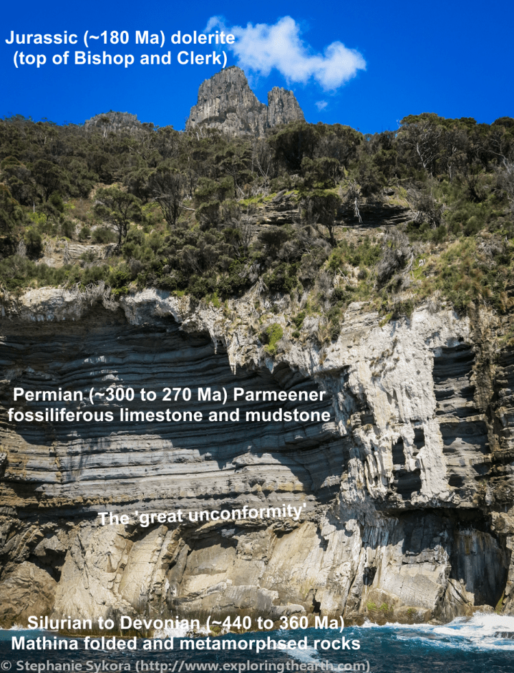 Maria Island, Maria, Tasmania, Australia, geology, travel, blog, adventure, hiking, exploring, earth, science, rocks, nature, geomorphology, fossil cliffs, bishop and clerk, dolerite, top, geological timescale, great unconformity, Mathina, Parmeener