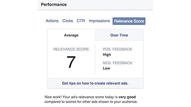 Facebook Ads: Punteggio di pertinenza