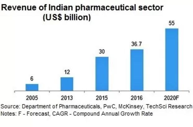 Medium Scale Manufacturing Business Ideas In India