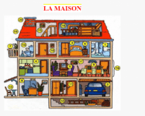 descripcion de casa en frances