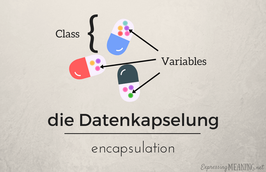 die Datenkapselung - encapsulation