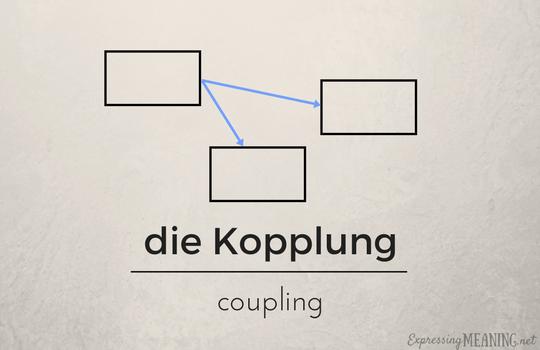 die Kopplung - coupling