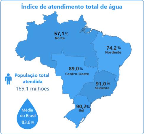 Mapa com informações sobre o acesso à coleta de água no Brasil.
