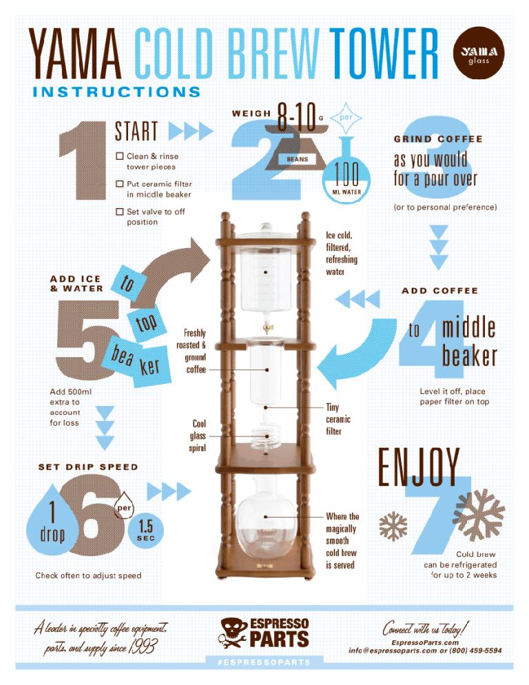 Yama_Tower_Instructions_2016_EPWEB