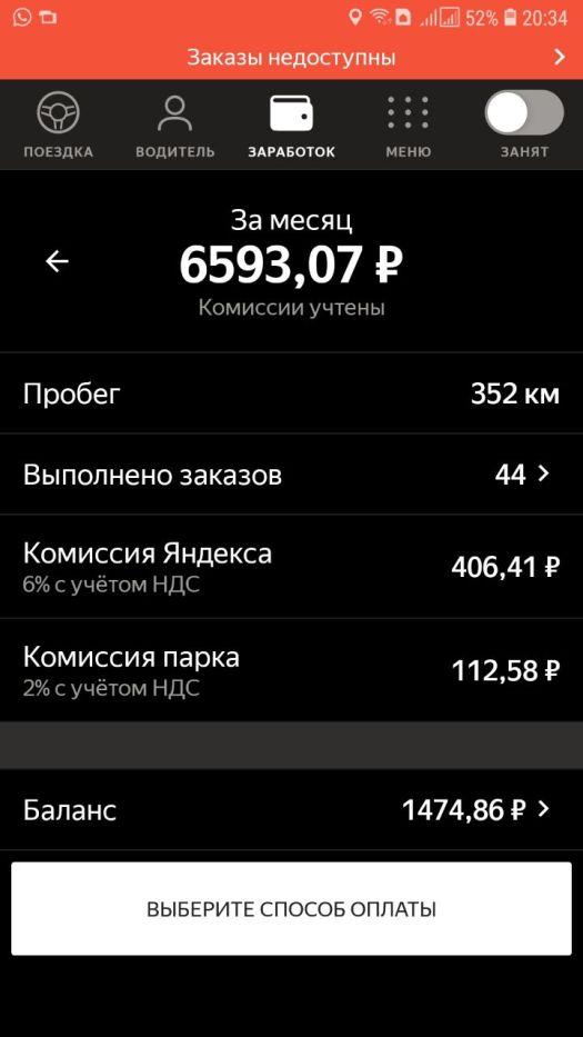 Комиссия Яндекс Такси на заказы 6%