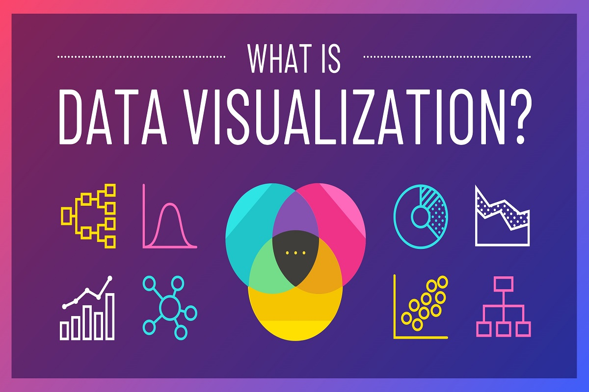 Data Visualization Questions & Answers