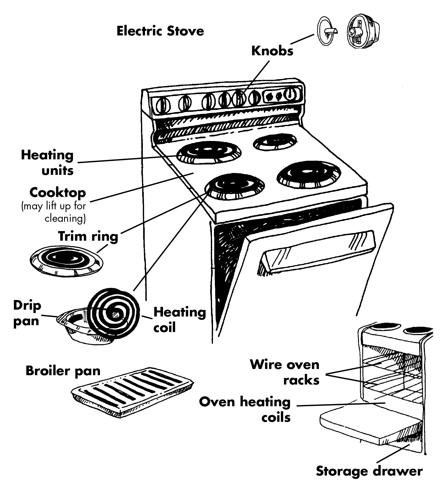 Cleaning Your Electric Stove