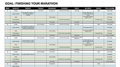 finishing marathon plan