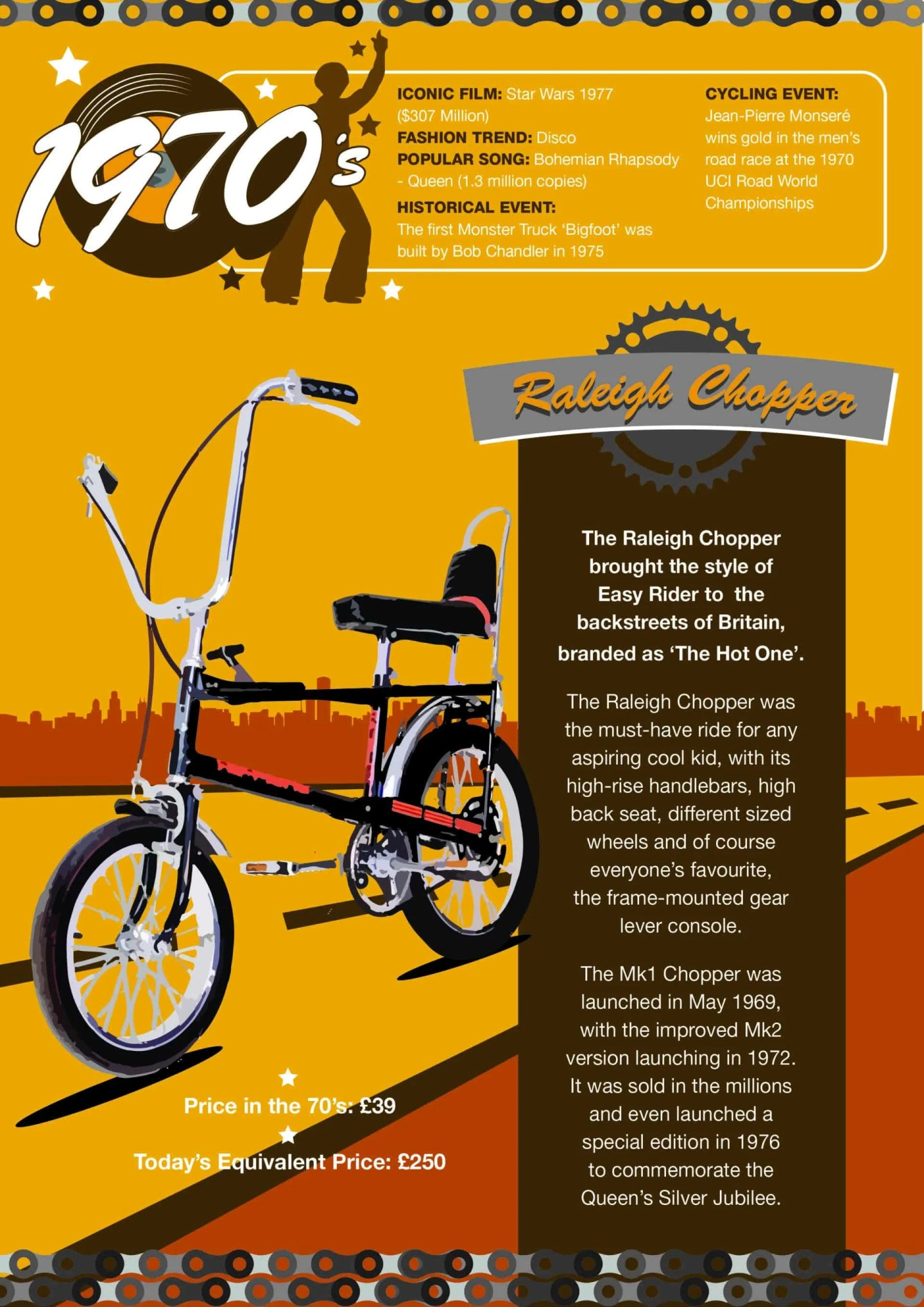 Memories Of My First Bike And Other 70s Favourites