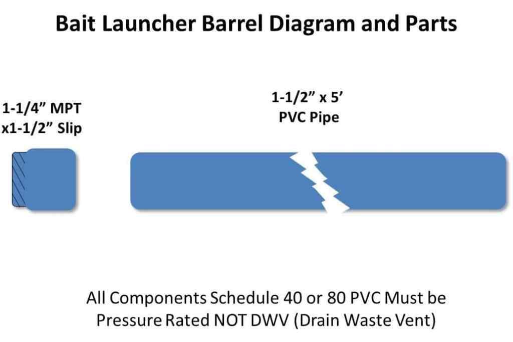 Bait Launcher Barrel Diagram and Parts