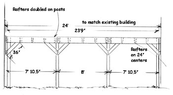 Attached 2 Car Carport Plans Diy Blueprint Plans Download Cabinet