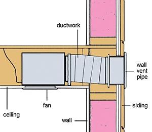 fan tastic bath venting tips extreme