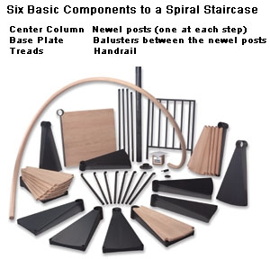 How To Build A Spiral Staircase Extreme How To | Installing Spiral Staircase To Basement | Steel | Stair Case | Handrail | Loft Staircase | Staircase Remodel