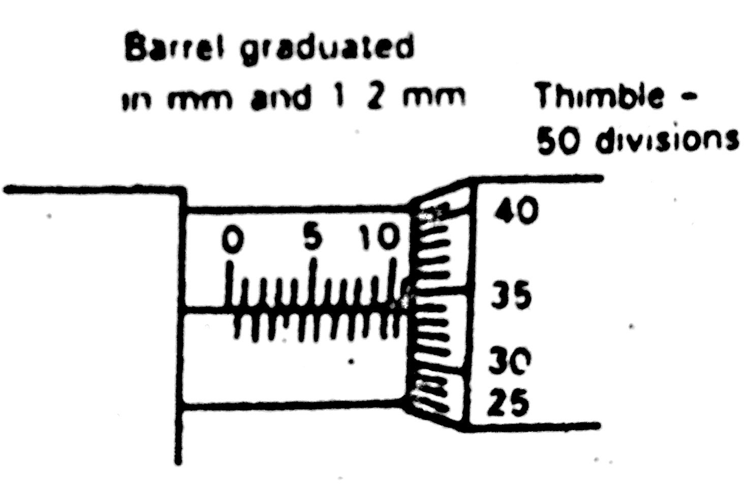 Micrometer Screw Gauge Working Principle Construction Reading Measurements