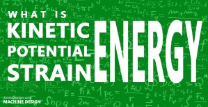 What is Potential Energy? | What is Kinetic Energy? | Strain Energy