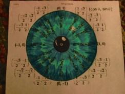 Woohoo! Math has another go...