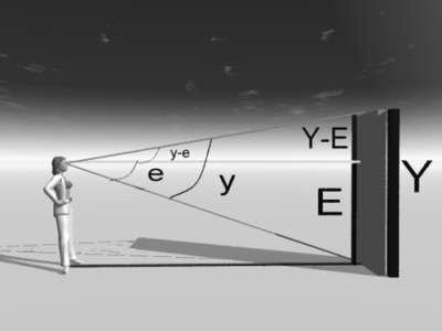 mathematics of eye sight