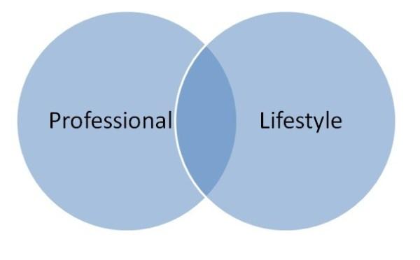 venn - Lifestyle or Professional (err... both)