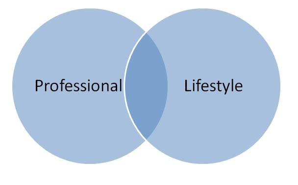 venn - Lifestyle or Professional (err... both)