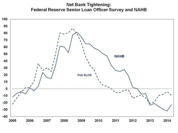 Bank Tightening_AD&C