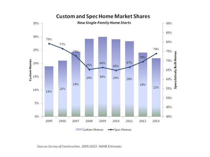 custom_share_trend