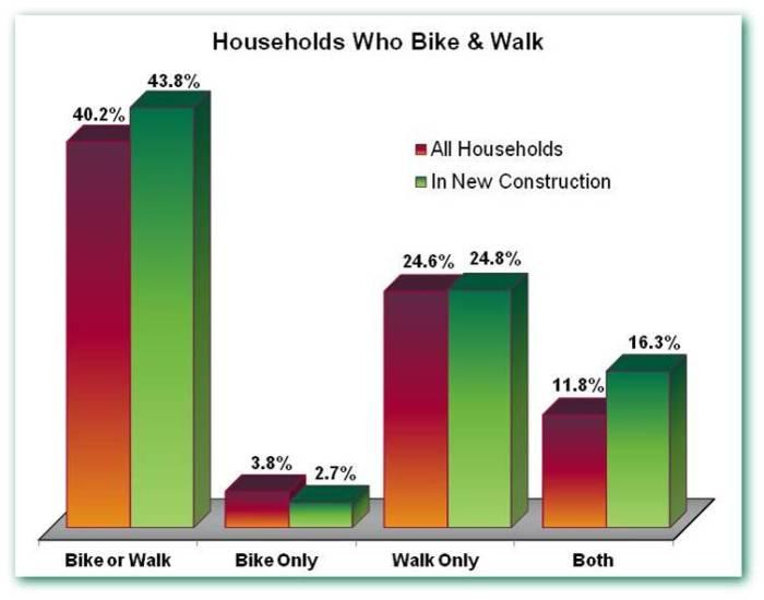Bike-Walk