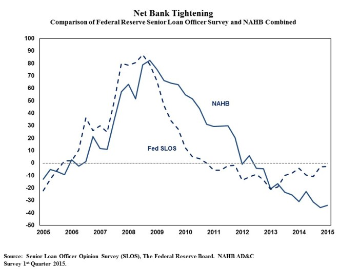 Exh 1 Net Bank Tightening
