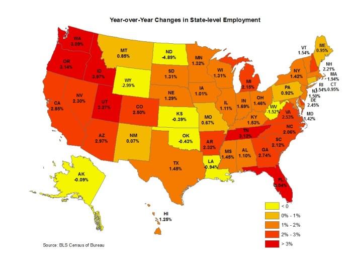 employment_mar