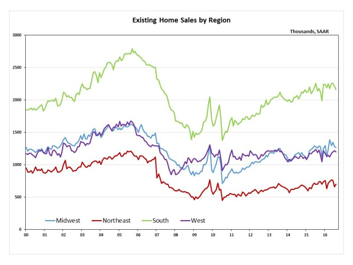 existing-home-sales_aug2